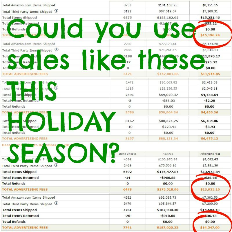 Holiday Sales Affiliate Marketing
